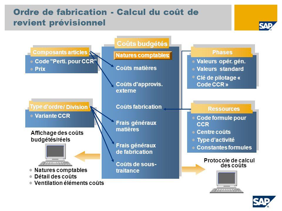 Ordre de fabrication - Calcul du coût de revient prévisionnel
