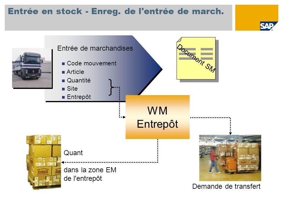 Entrée en stock - Enreg. de l entrée de march.