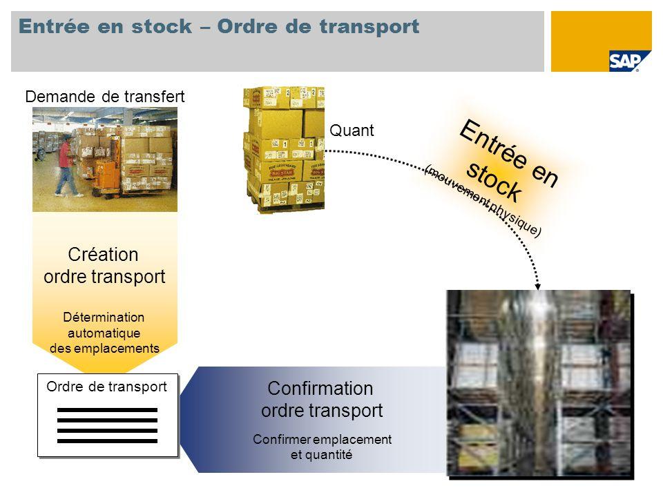 Entrée en stock – Ordre de transport
