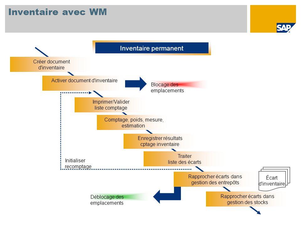 Inventaire avec WM Inventaire permanent Créer document d inventaire