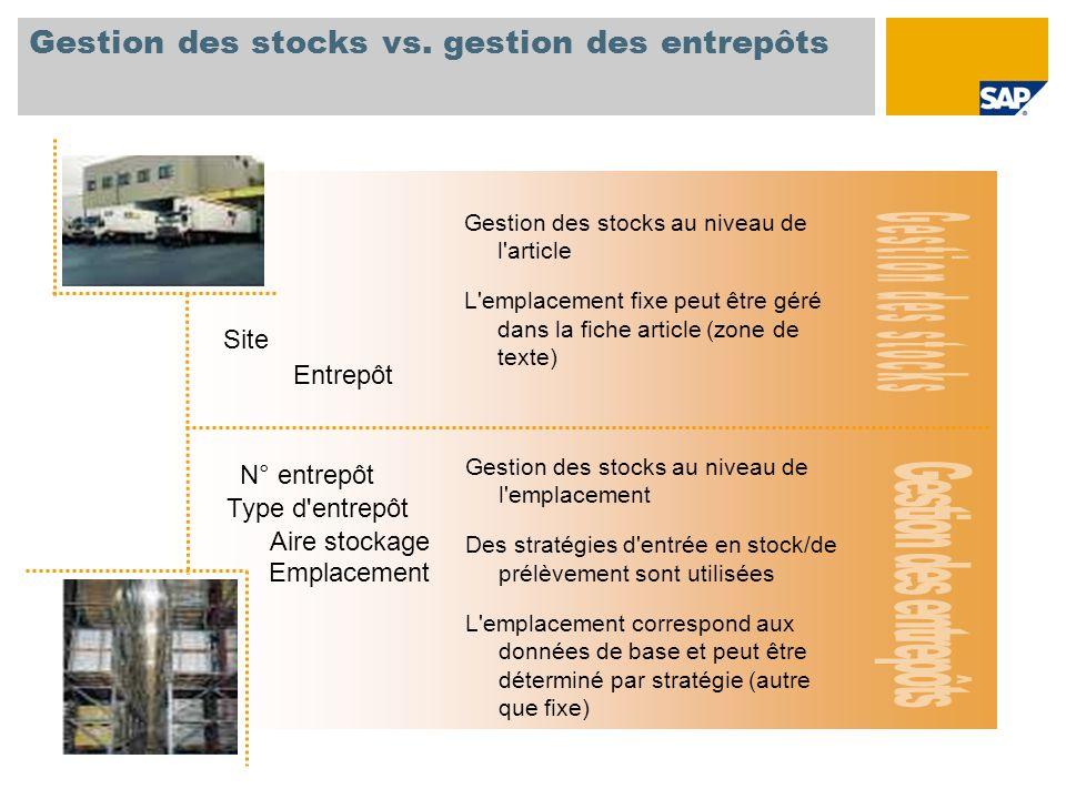 Gestion des stocks vs. gestion des entrepôts