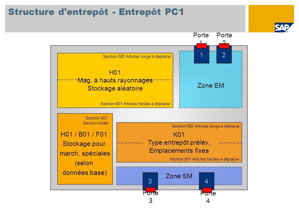 Structure d entrepôt - Entrepôt PC1