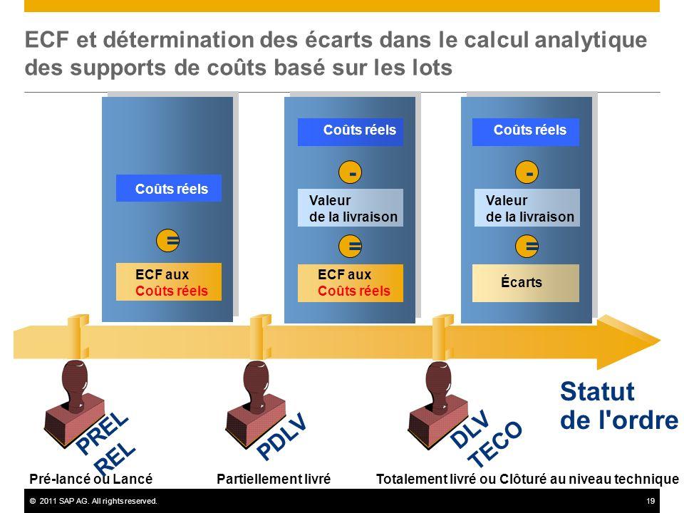 ECF et détermination des écarts dans le calcul analytique des supports de coûts basé sur les lots