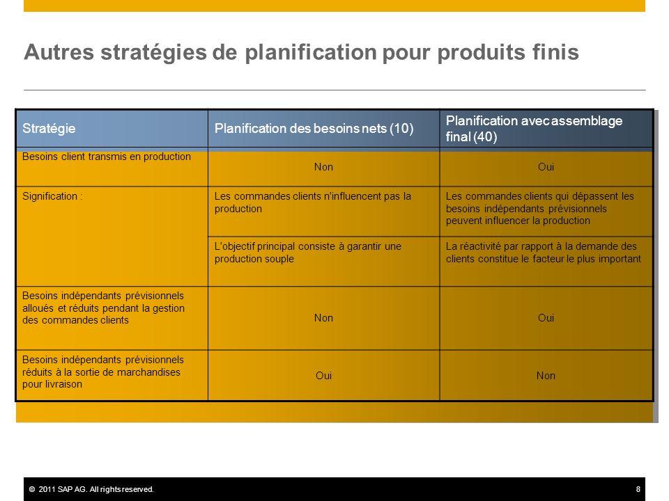 Autres stratégies de planification pour produits finis