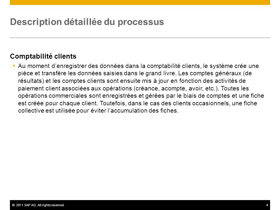 Description détaillée du processus