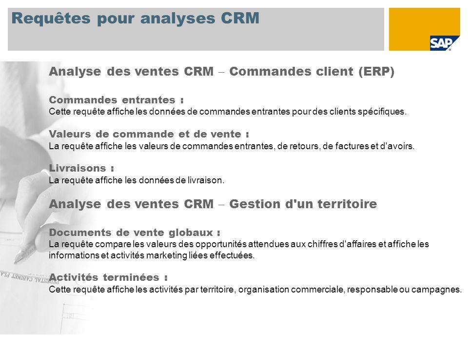 Requêtes pour analyses CRM