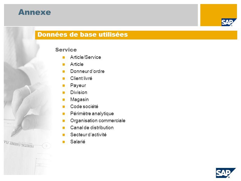 Annexe Données de base utilisées Service Article/Service Article