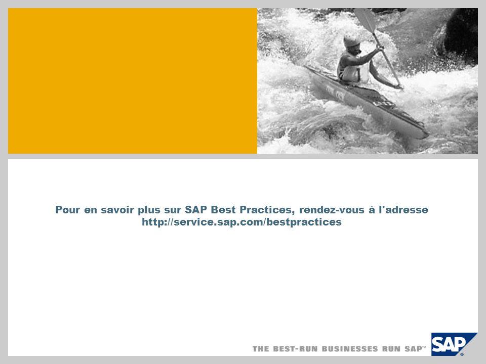 SAP TechEd '04 Pour en savoir plus sur SAP Best Practices, rendez-vous à l adresse http://service.sap.com/bestpractices.