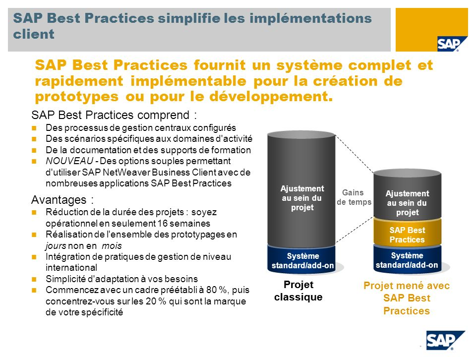 SAP Best Practices simplifie les implémentations client