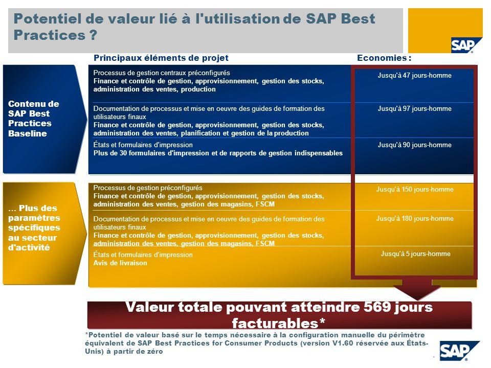 Potentiel de valeur lié à l utilisation de SAP Best Practices