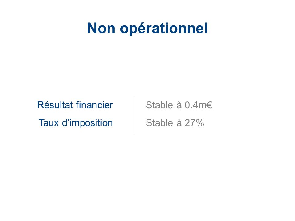 Non opérationnel Résultat financier Taux d'imposition Stable à 0.4m€