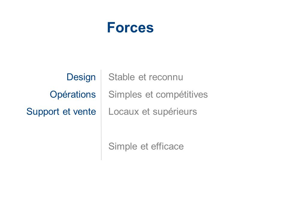 Forces Design Opérations Support et vente Stable et reconnu