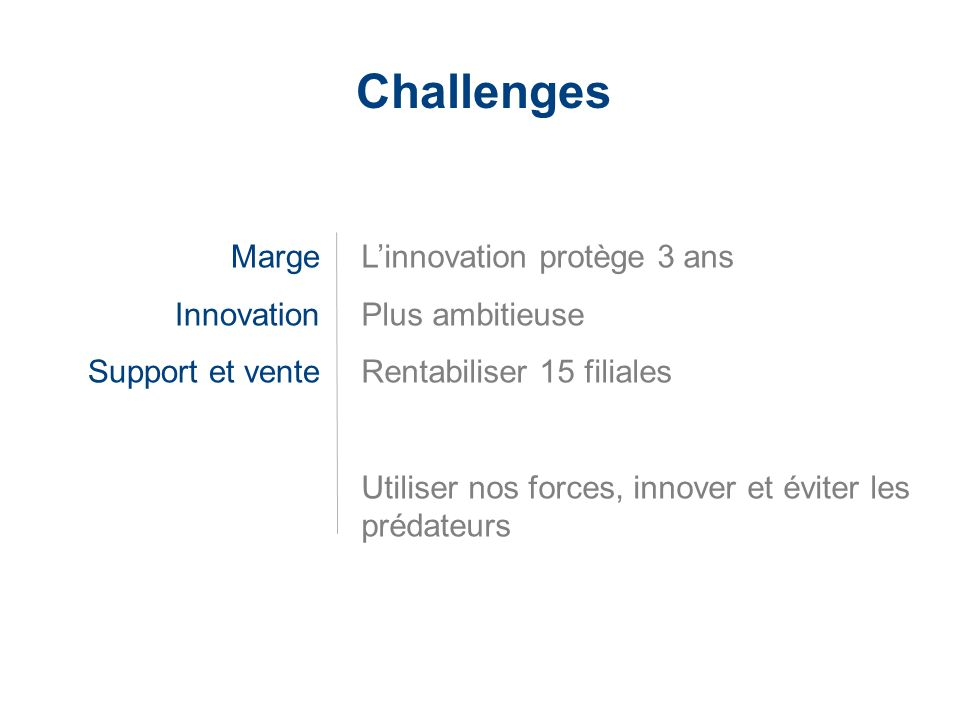 Challenges Marge Innovation Support et vente