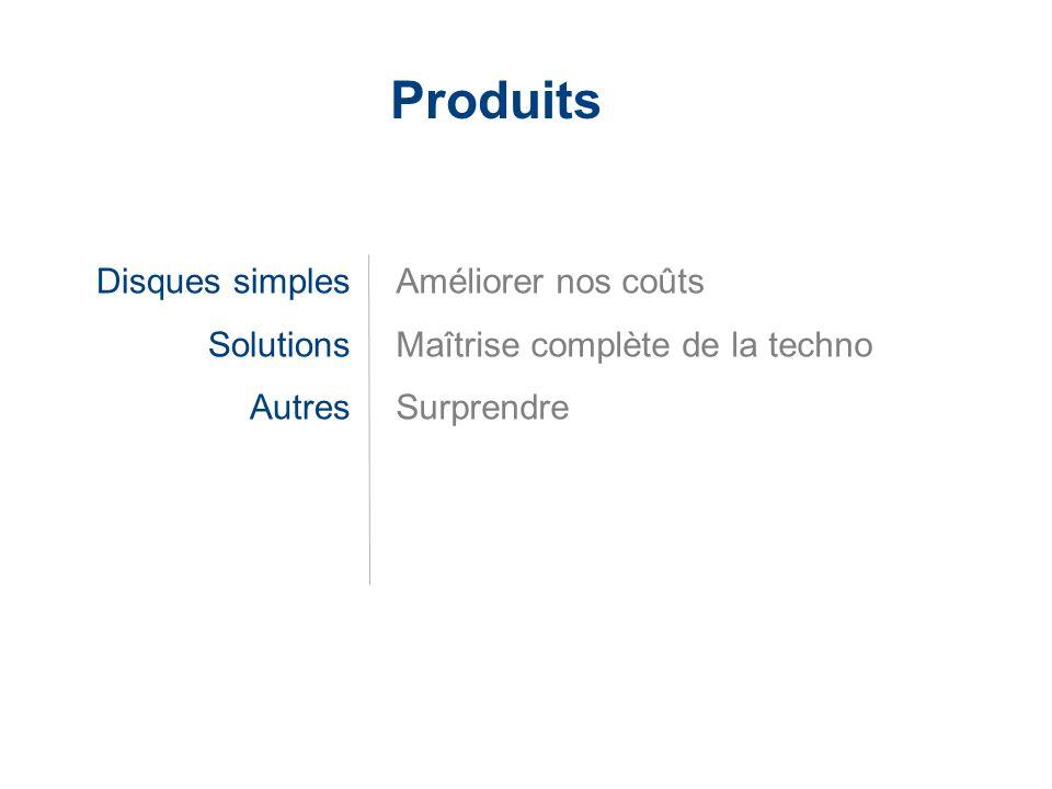 Produits Disques simples Solutions Autres Améliorer nos coûts