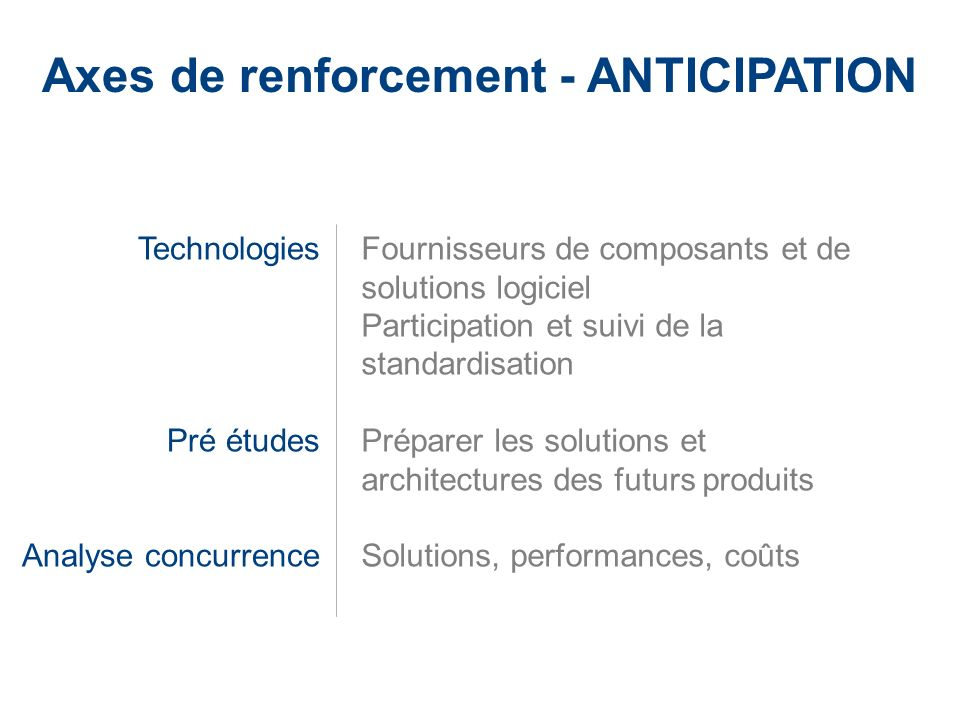 Axes de renforcement - ANTICIPATION