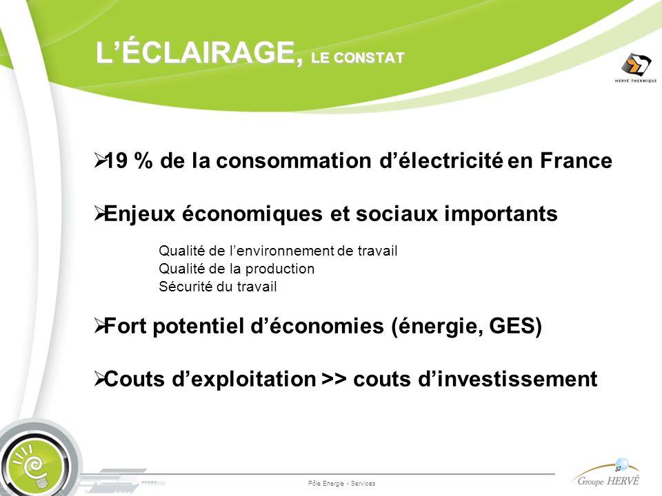 L'ÉCLAIRAGE, LE CONSTAT