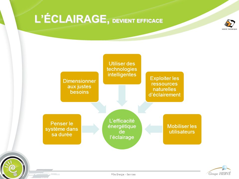 L'ÉCLAIRAGE, DEVIENT EFFICACE