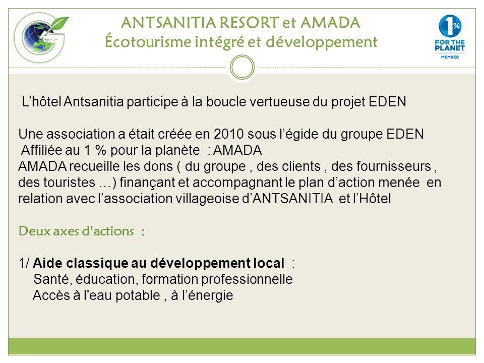 ANTSANITIA RESORT et AMADA Écotourisme intégré et développement