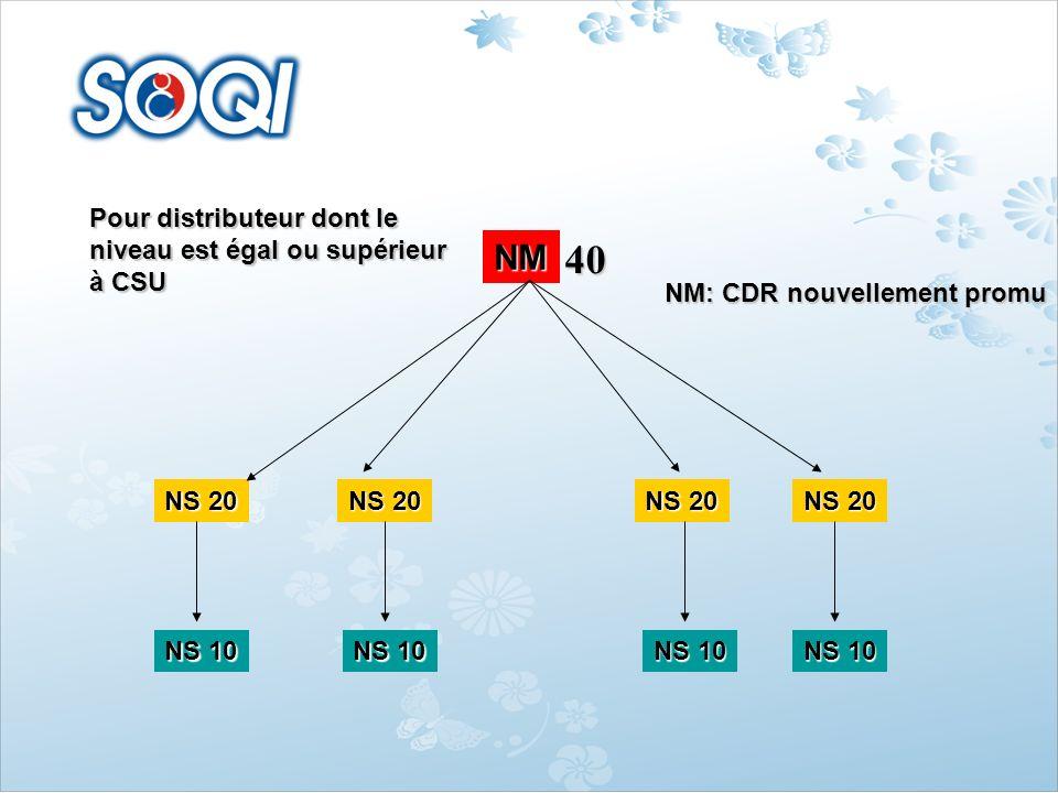 40 NM Pour distributeur dont le niveau est égal ou supérieur à CSU