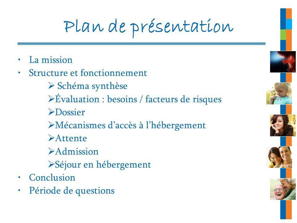 Plan de présentation La mission Structure et fonctionnement