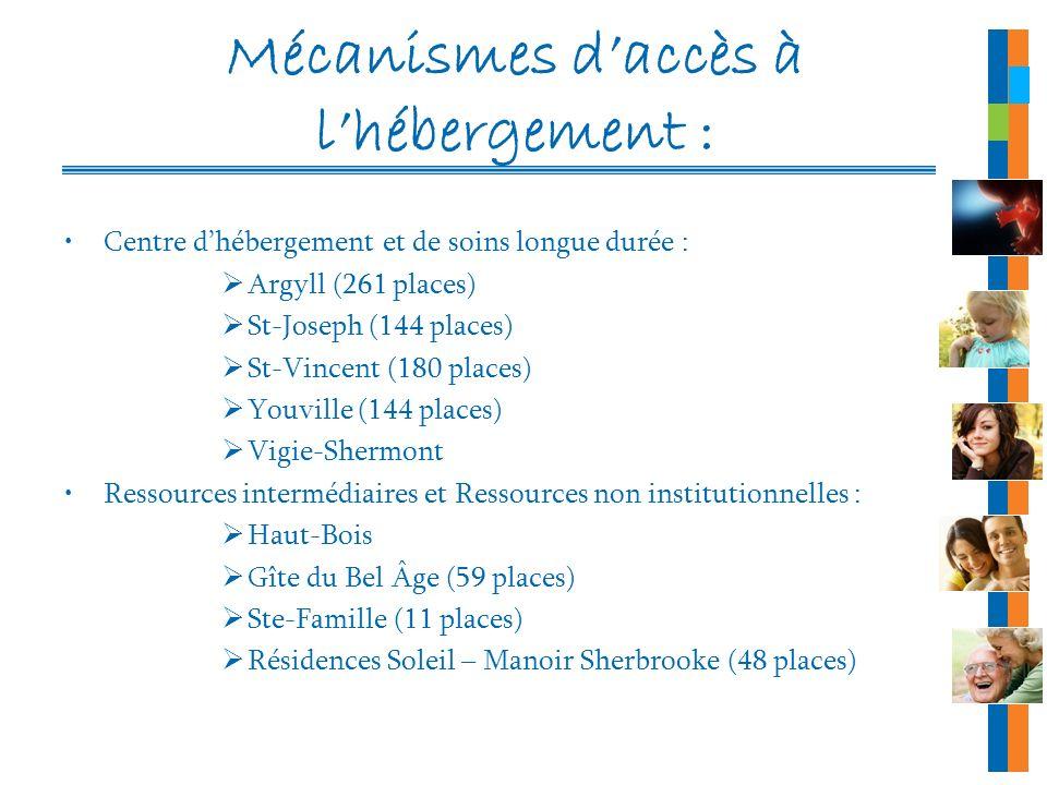 Mécanismes d'accès à l'hébergement :