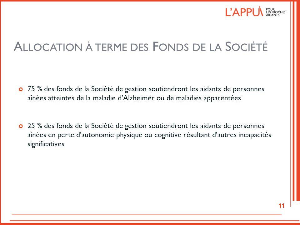 Allocation à terme des Fonds de la Société