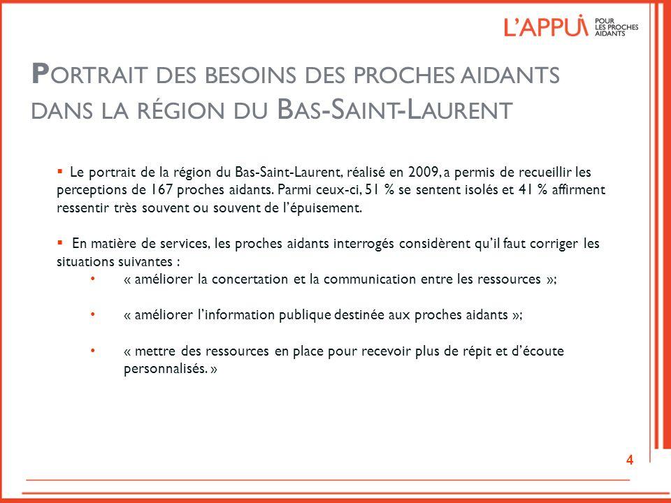 Portrait des besoins des proches aidants dans la région du Bas-Saint-Laurent