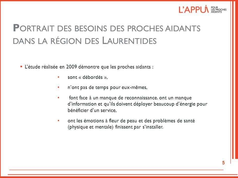 Portrait des besoins des proches aidants dans la région des Laurentides