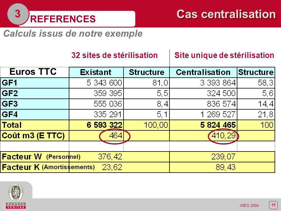 Cas centralisation 3 REFERENCES Calculs issus de notre exemple