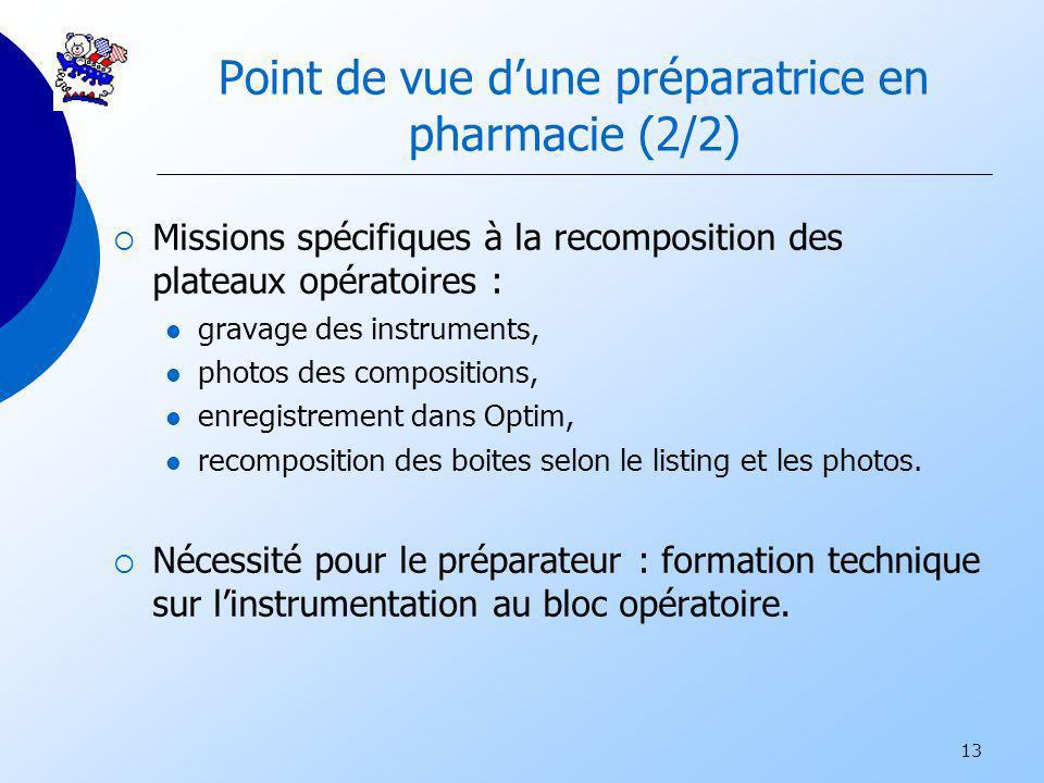 Point de vue d'une préparatrice en pharmacie (2/2)