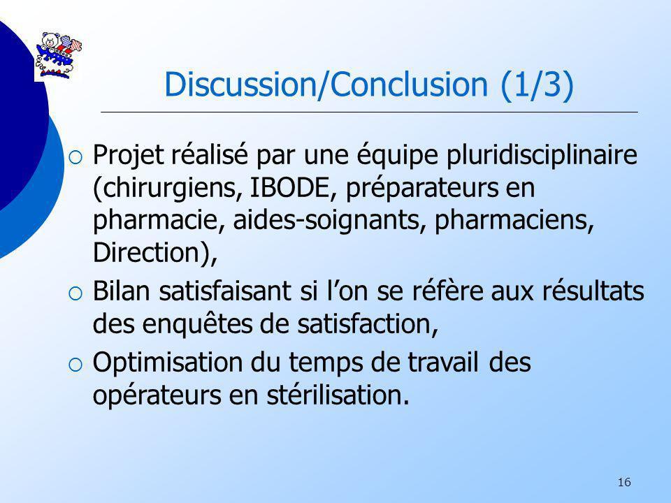 Discussion/Conclusion (1/3)