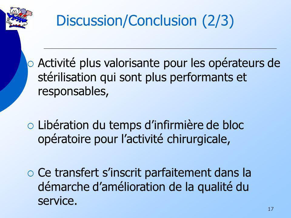 Discussion/Conclusion (2/3)