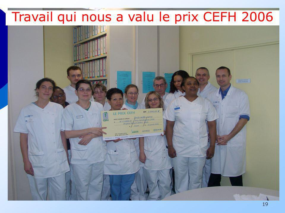 Travail qui nous a valu le prix CEFH 2006