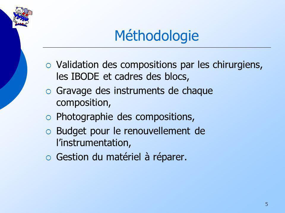 Méthodologie Validation des compositions par les chirurgiens, les IBODE et cadres des blocs, Gravage des instruments de chaque composition,