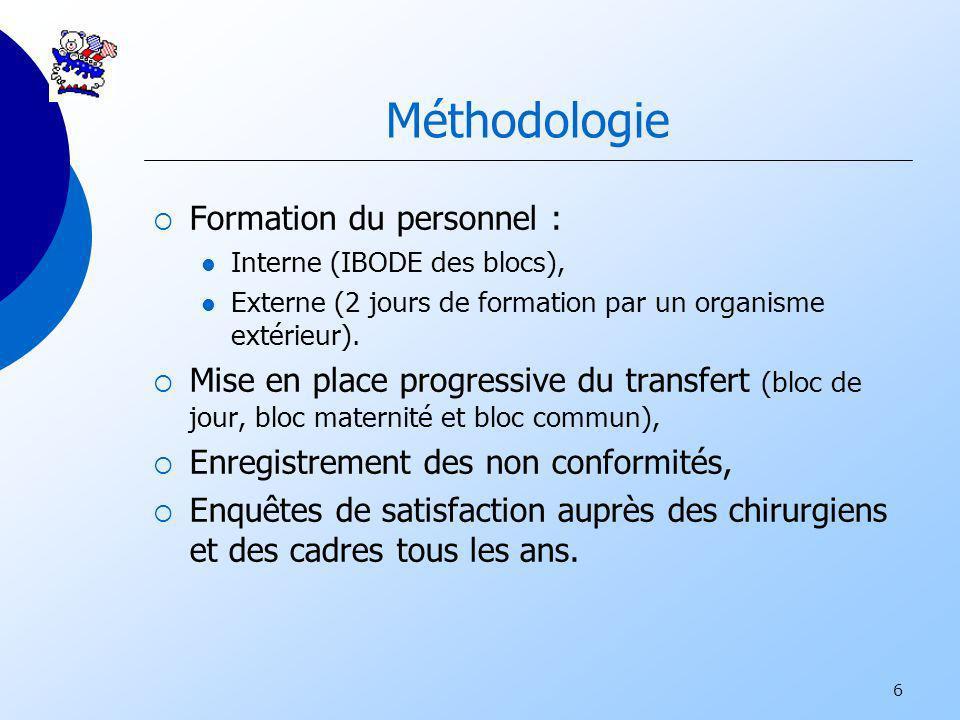 Méthodologie Formation du personnel :