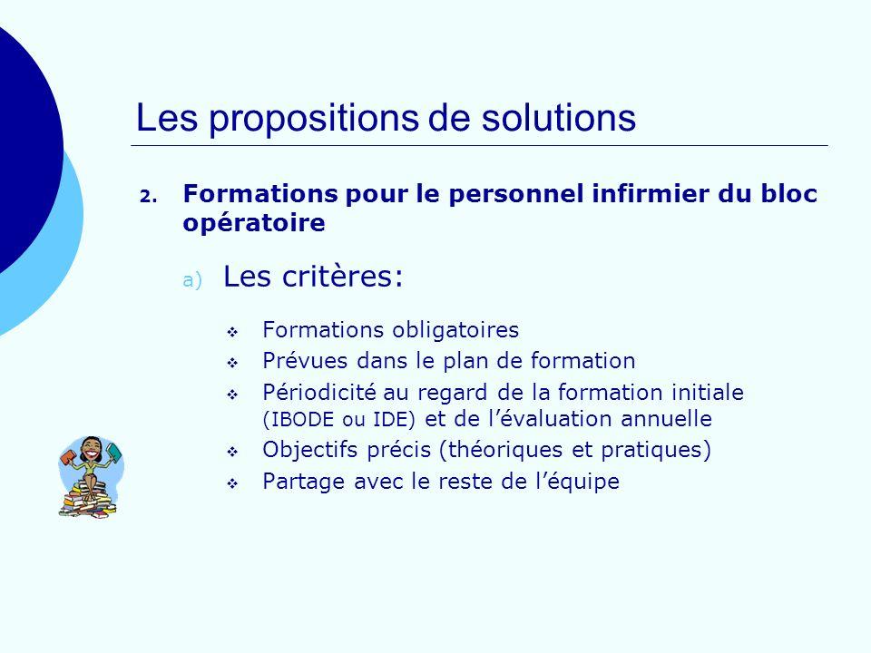 Les propositions de solutions