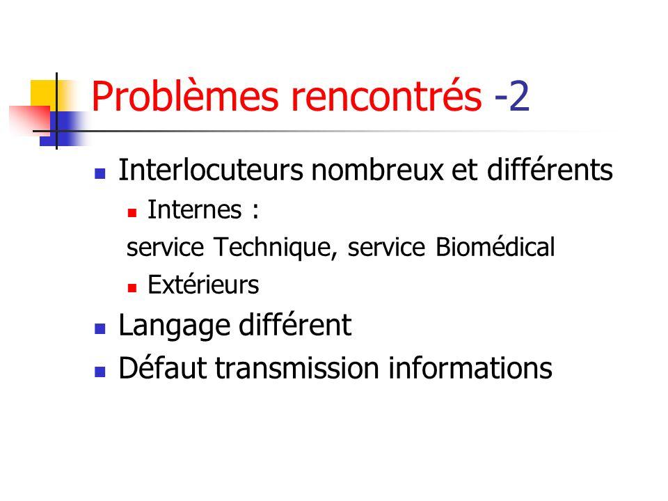 Problèmes rencontrés -2