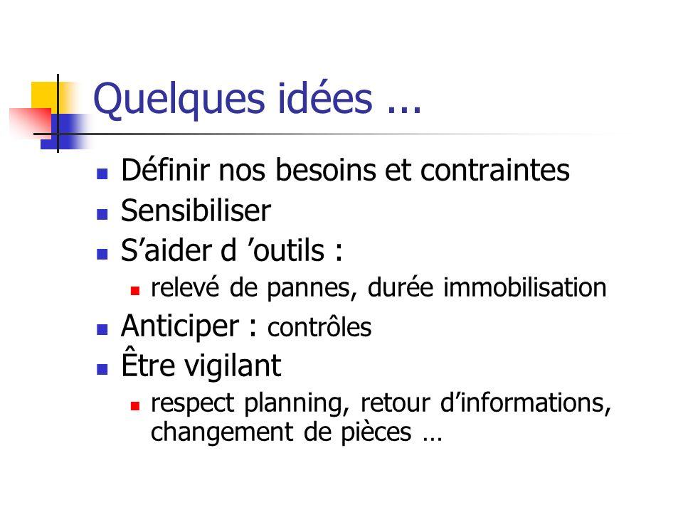 Quelques idées ... Définir nos besoins et contraintes Sensibiliser