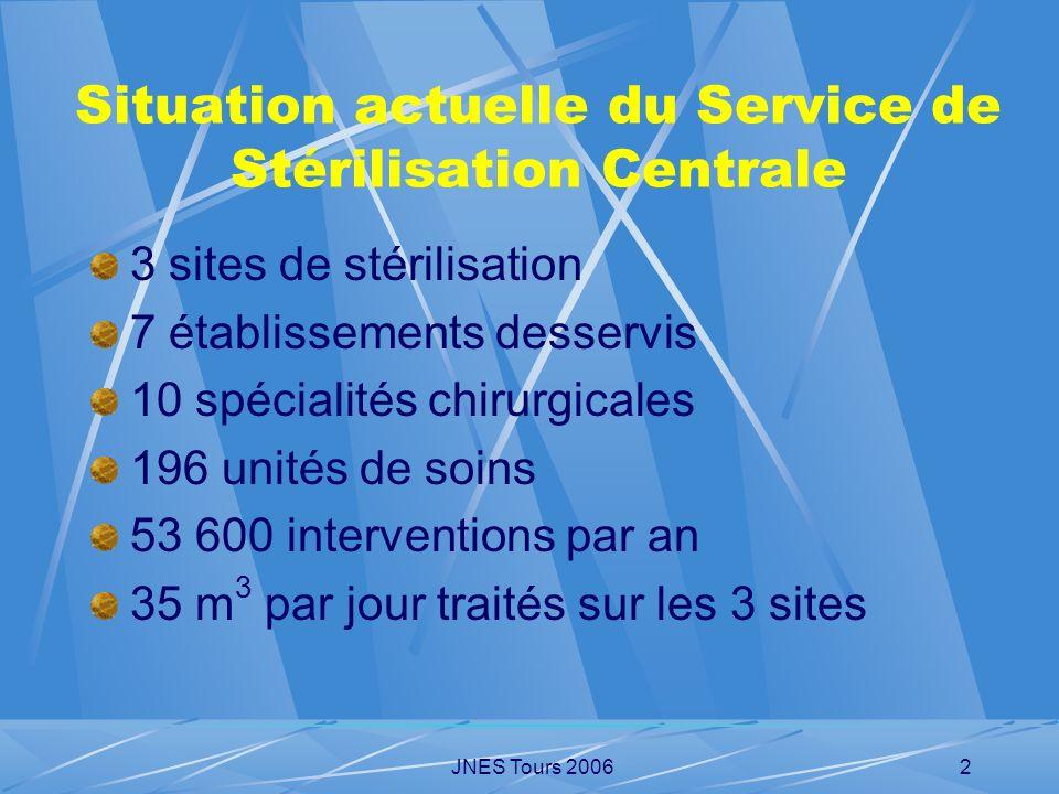 Situation actuelle du Service de Stérilisation Centrale