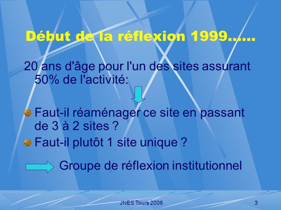 Début de la réflexion 1999……