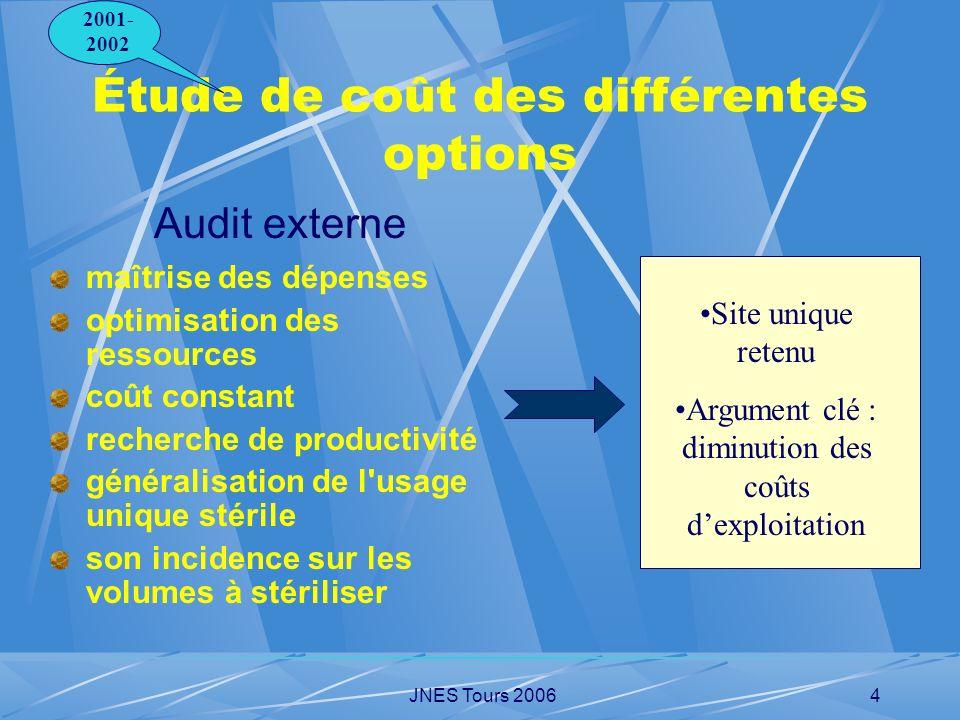 Étude de coût des différentes options