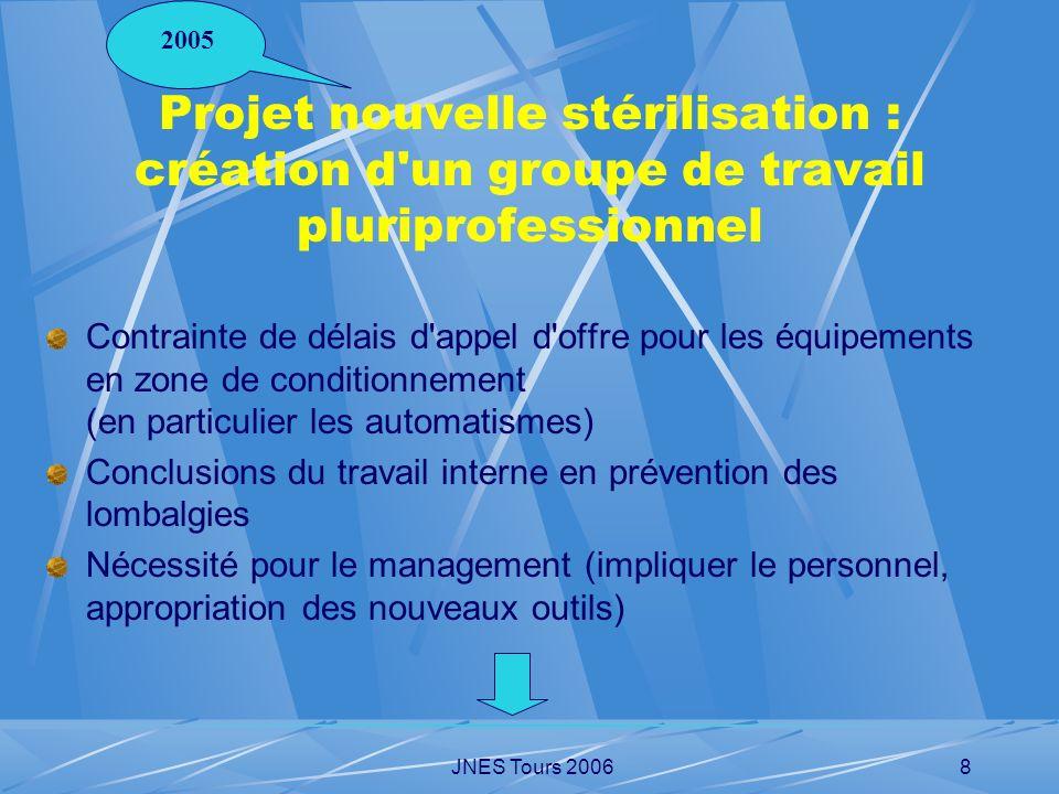 2005 Projet nouvelle stérilisation : création d un groupe de travail pluriprofessionnel.