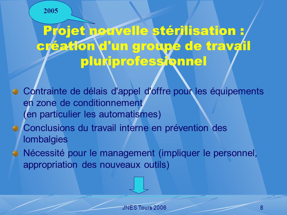 2005Projet nouvelle stérilisation : création d un groupe de travail pluriprofessionnel.