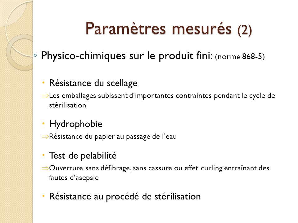 Paramètres mesurés (2) Physico-chimiques sur le produit fini: (norme 868-5) Résistance du scellage.
