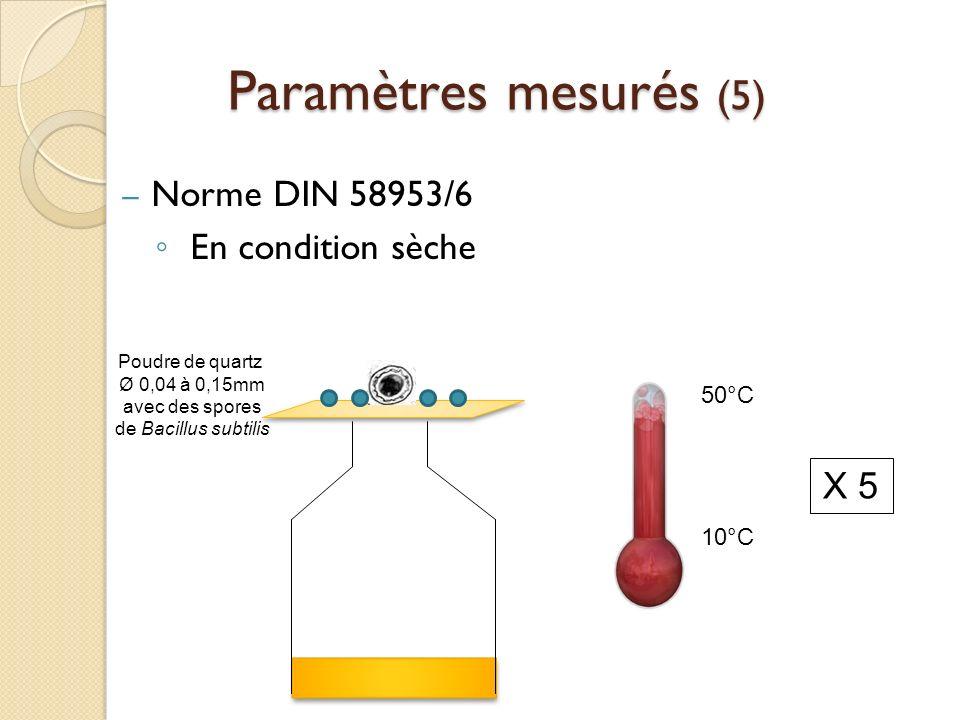 Paramètres mesurés (5) Norme DIN 58953/6 En condition sèche X 5 50°C