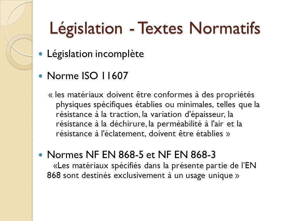 Législation - Textes Normatifs