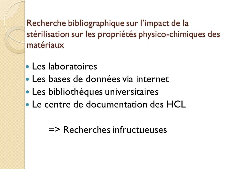 Les bases de données via internet Les bibliothèques universitaires