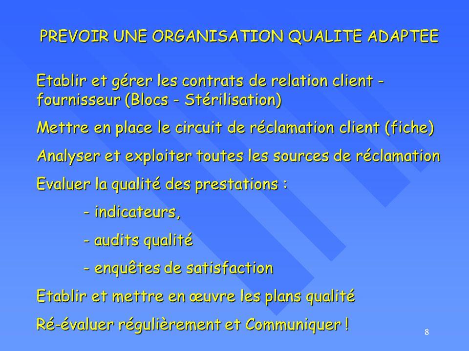 PREVOIR UNE ORGANISATION QUALITE ADAPTEE