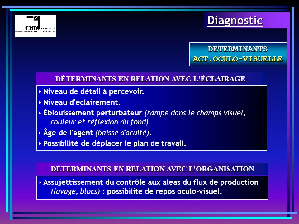 Diagnostic DETERMINANTS ACT.OCULO-VISUELLE