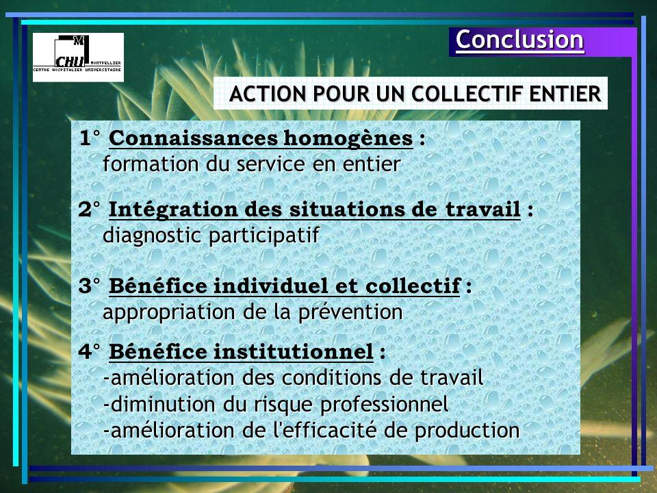 Conclusion ACTION POUR UN COLLECTIF ENTIER